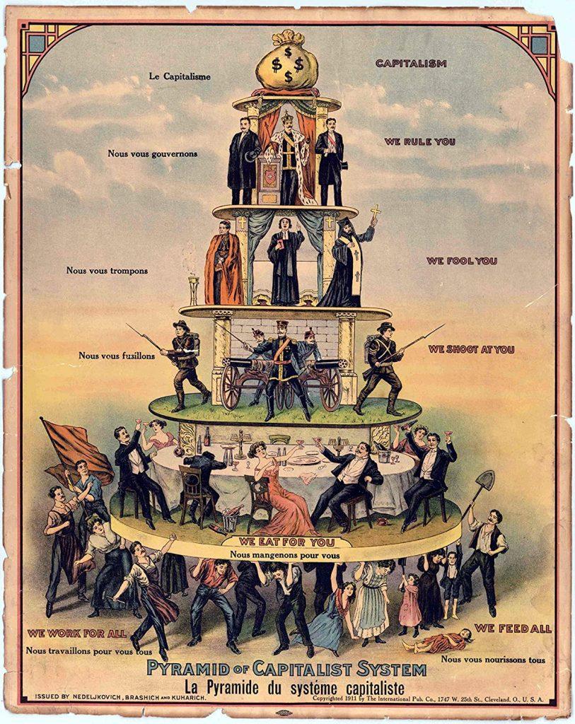 Pyramide-du-capitalisme